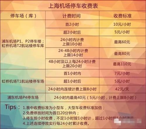 2017年浦东机场停车费标准