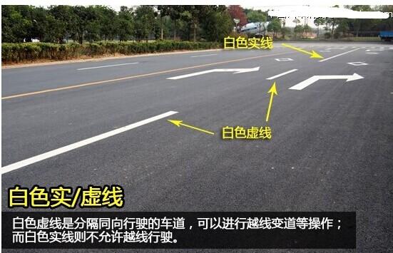 2015最新道路交通标线大全及图解