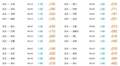 摇号网将从上海,北京,广州